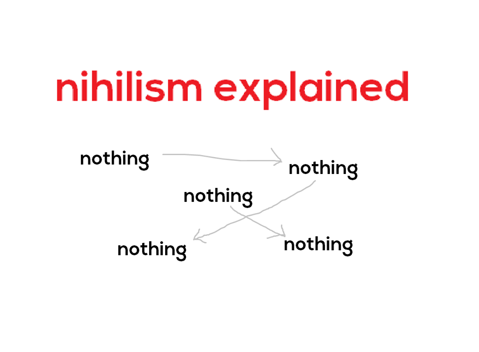 nihilism explained